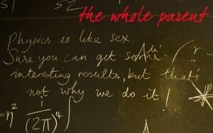 Sexual Desire: Men & Women, the Chemistry Between Us