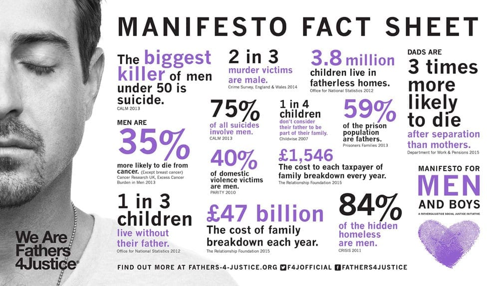 single father manifesto, fathers for justice, men's rights, dad's rights